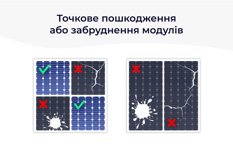 Технологія half-cell