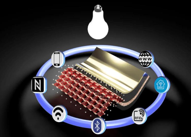 Сонячні батареї, що працюють від штучного освітлення, – вже майже реальність